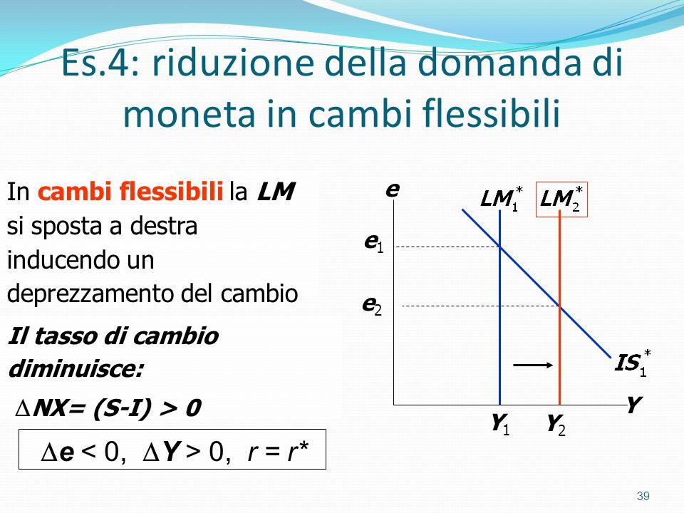 Es.4: riduzione della domanda di moneta in cambi flessibili 39 Y e Y1Y1 e2e2 e1e1 In cambi flessibili la LM si sposta a destra inducendo un deprezzamento del cambio  e 0, r = r* Il tasso di cambio diminuisce:  NX= (S-I) > 0 Y2Y2