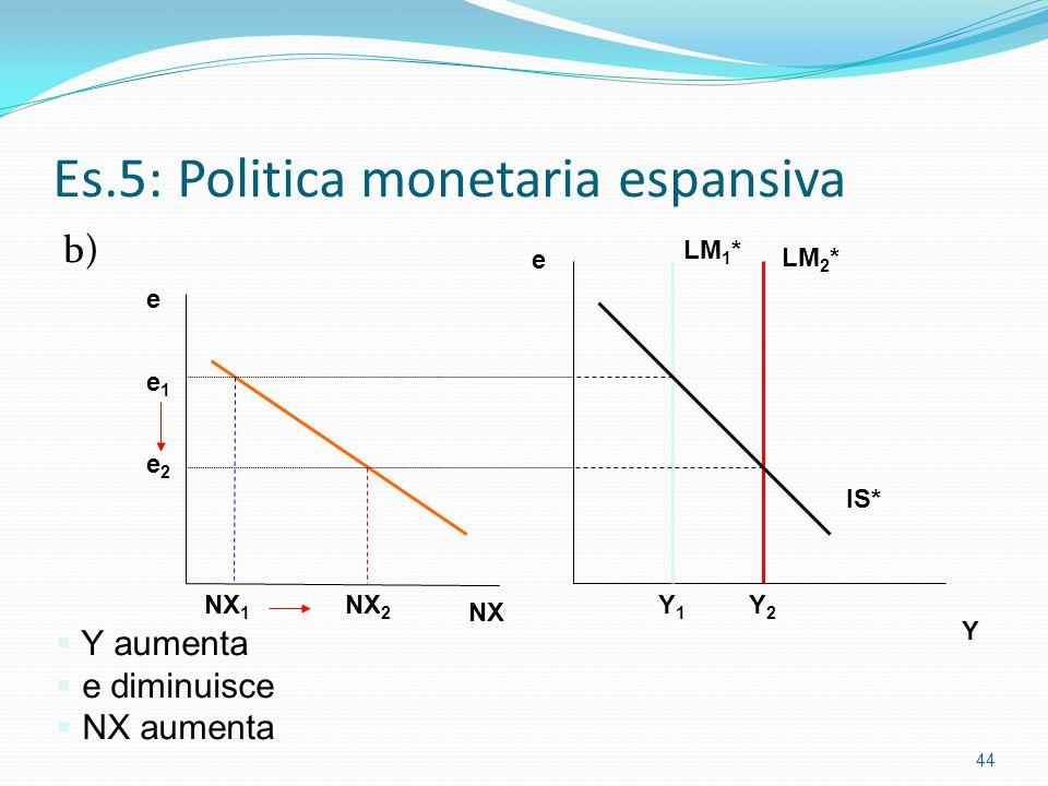 Es.5: Politica monetaria espansiva b) 44 Y e Y2Y2 Y1Y1  Y aumenta  e diminuisce  NX aumenta e NX 1 NX 2 e2e2 e1e1 NX LM 2 * LM 1 * IS*