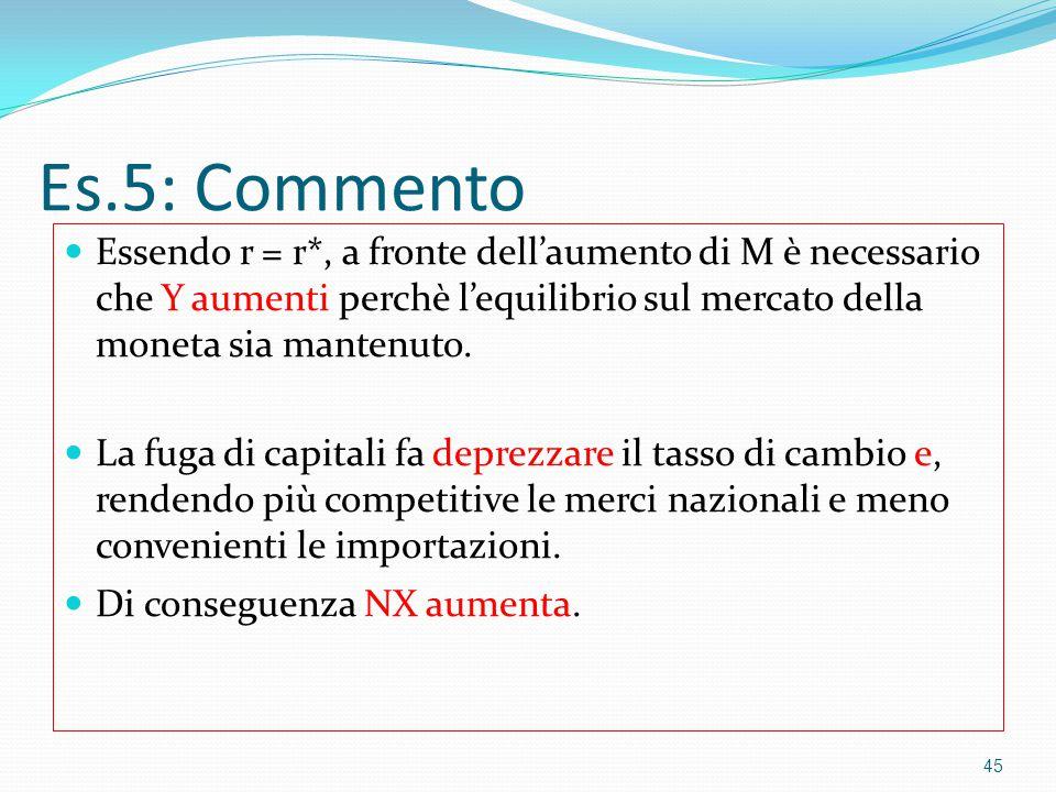Es.5: Commento Essendo r = r*, a fronte dell'aumento di M è necessario che Y aumenti perchè l'equilibrio sul mercato della moneta sia mantenuto.