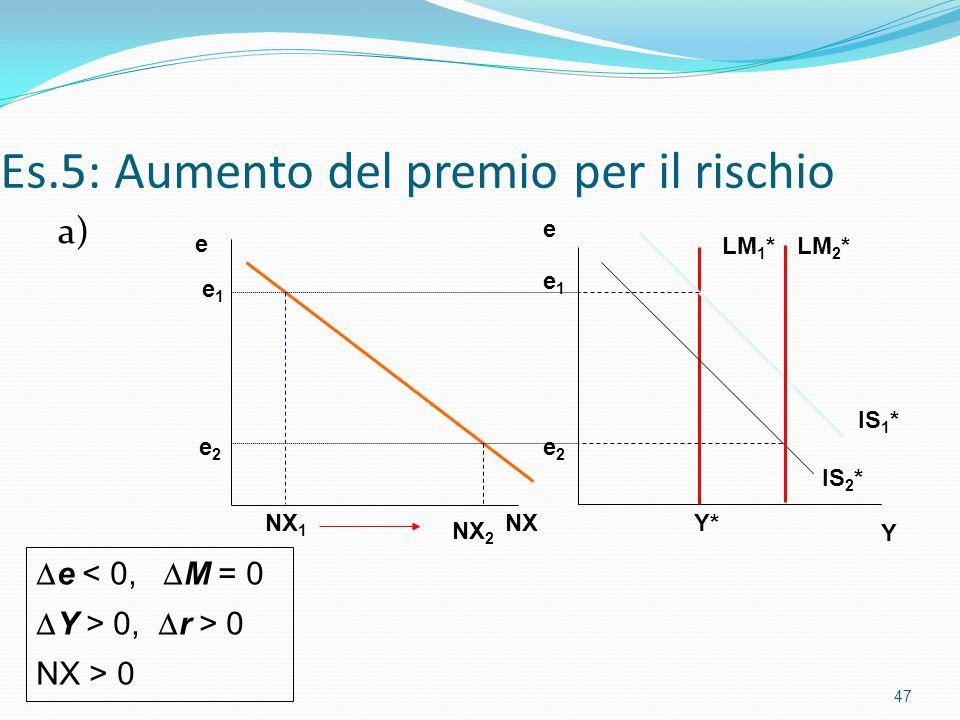Es.5: Aumento del premio per il rischio a) 47 Y e Y* e2e2 e1e1 IS 2 * IS 1 * LM 1 * NX e NX 1 NX 2 e2e2 e1e1 LM 2 *  e < 0,  M = 0  Y > 0,  r > 0 NX > 0