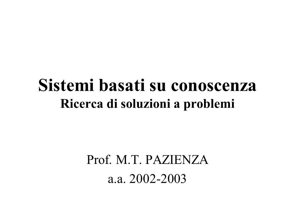 Agente risolutore di problemi (basato su obiettivi) PROBLEMA Obiettivo + Mezzi per raggiungere l'obiettivo RICERCA Processo di esplorazione Cosa possono fare i mezzi a disposizione