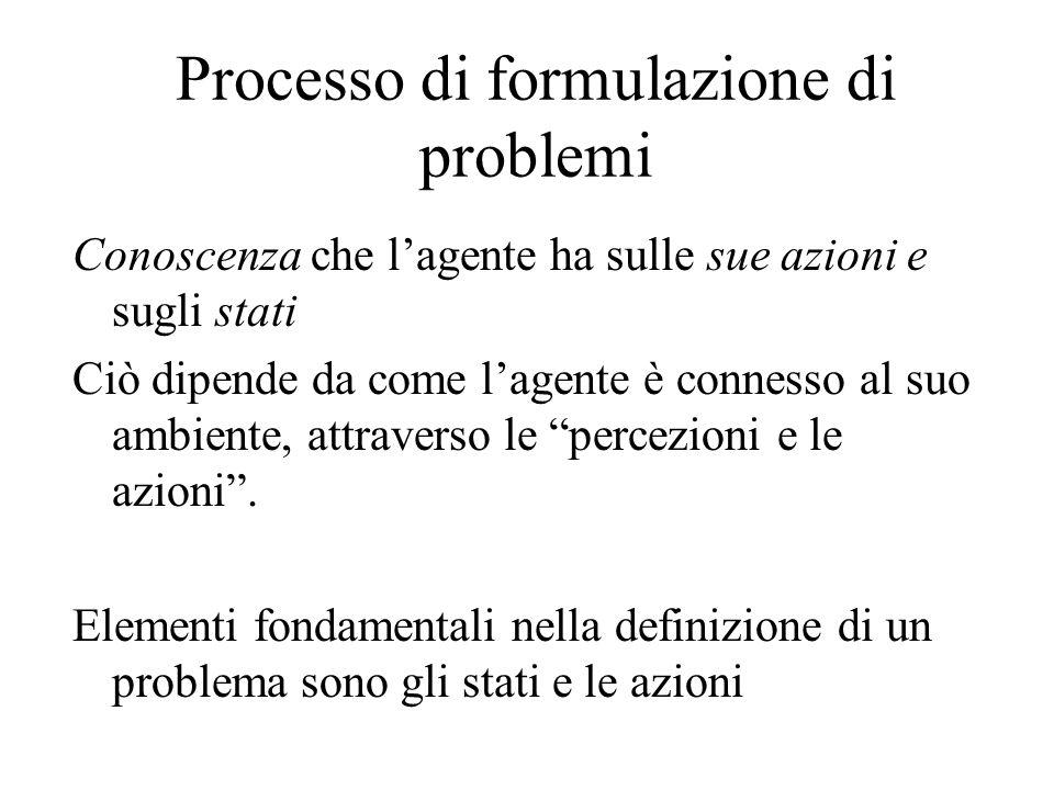 Processo di formulazione di problemi Conoscenza che l'agente ha sulle sue azioni e sugli stati Ciò dipende da come l'agente è connesso al suo ambiente, attraverso le percezioni e le azioni .