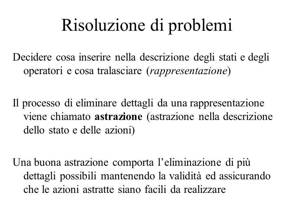 Risoluzione di problemi Decidere cosa inserire nella descrizione degli stati e degli operatori e cosa tralasciare (rappresentazione) Il processo di el