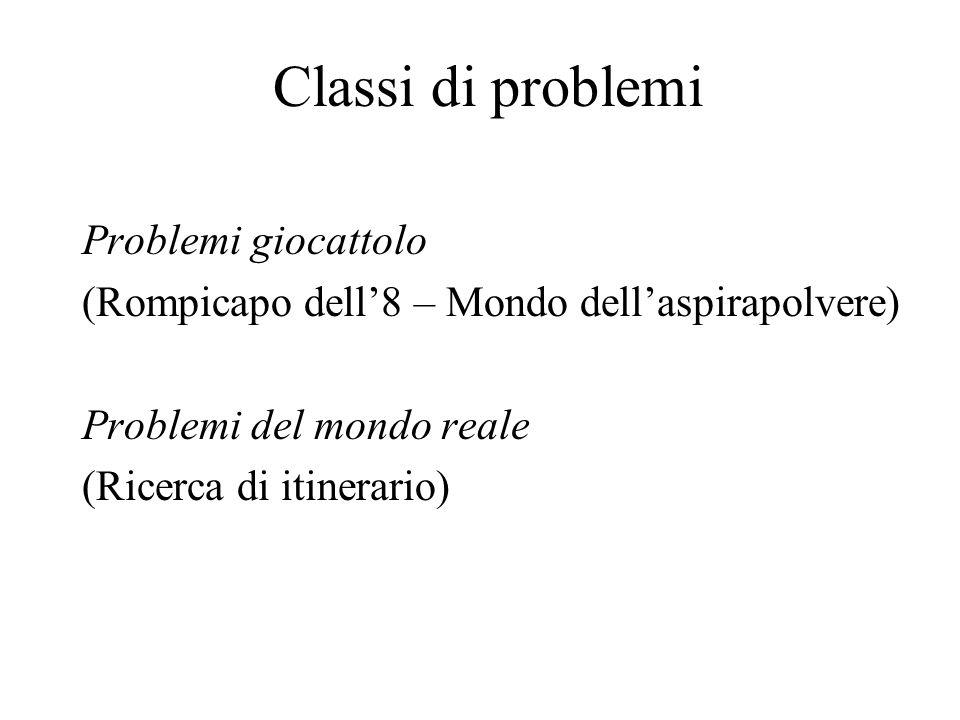 Classi di problemi Problemi giocattolo (Rompicapo dell'8 – Mondo dell'aspirapolvere) Problemi del mondo reale (Ricerca di itinerario)