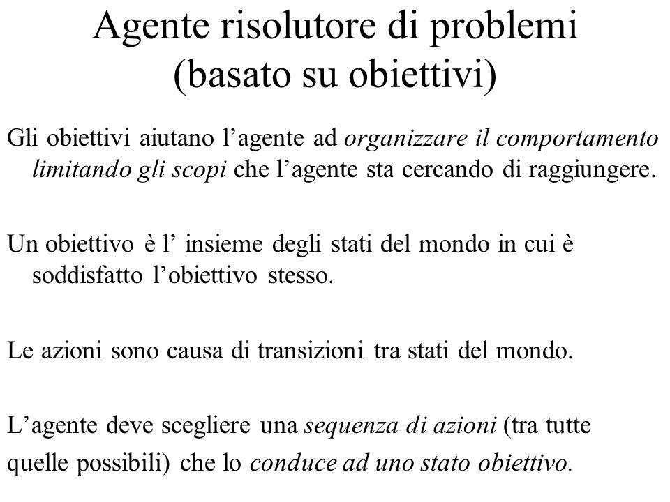 Agente risolutore di problemi (basato su obiettivi) Gli obiettivi aiutano l'agente ad organizzare il comportamento limitando gli scopi che l'agente st