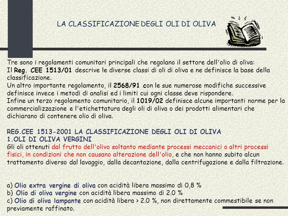 Tre sono i regolamenti comunitari principali che regolano il settore dell olio di oliva: Il Reg.