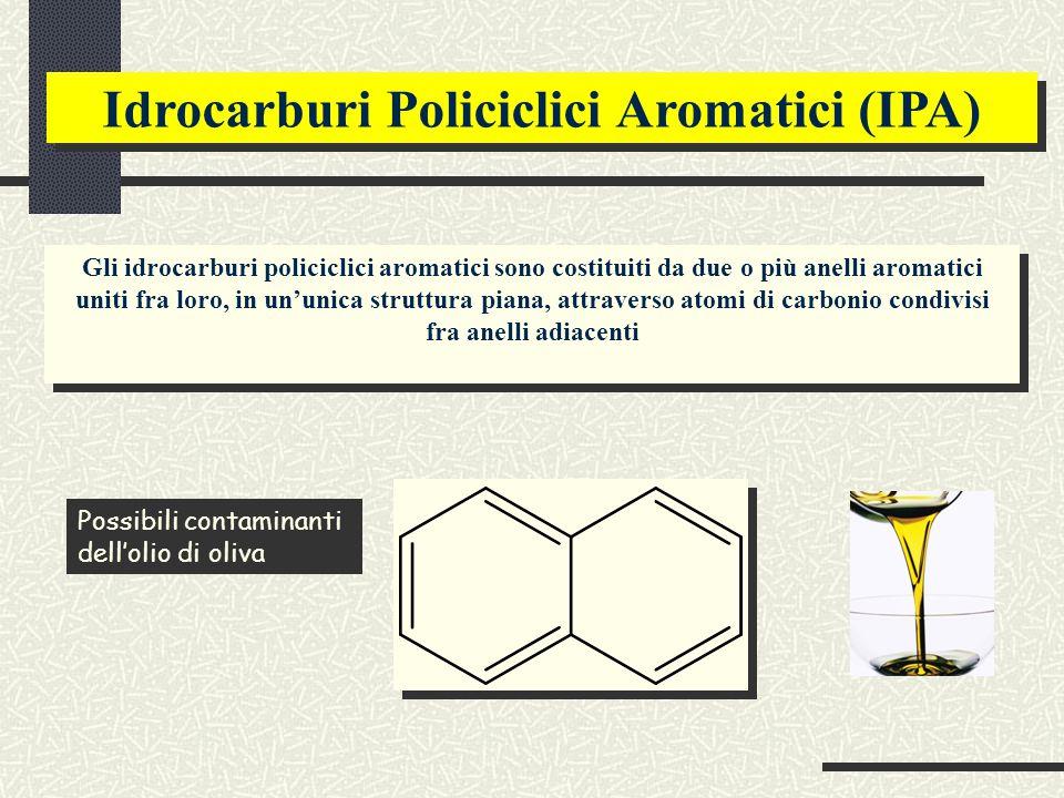 Idrocarburi Policiclici Aromatici (IPA) Gli idrocarburi policiclici aromatici sono costituiti da due o più anelli aromatici uniti fra loro, in un'unica struttura piana, attraverso atomi di carbonio condivisi fra anelli adiacenti Possibili contaminanti dell'olio di oliva