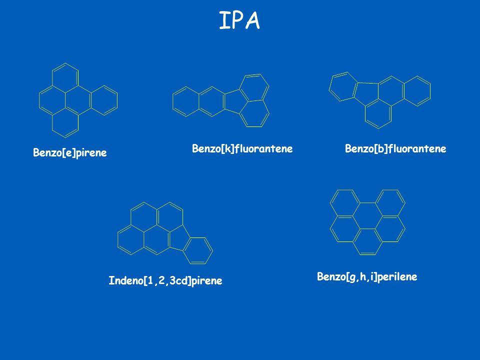 IPA Benzo[e]pirene Benzo[k]fluoranteneBenzo[b]fluorantene Indeno[1,2,3cd]pirene Benzo[g,h,i]perilene