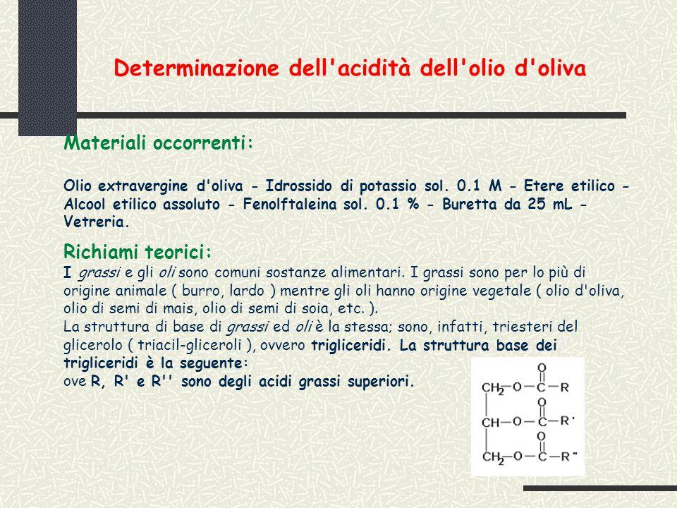 Determinazione dell acidità dell olio d oliva Materiali occorrenti: Olio extravergine d oliva - Idrossido di potassio sol.