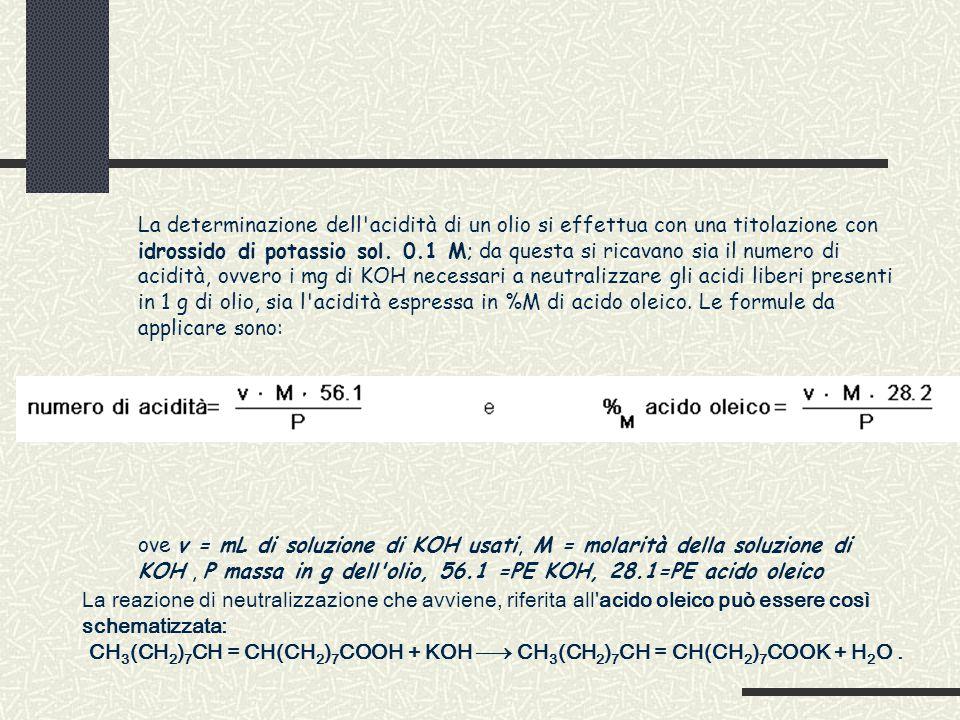 La determinazione dell acidità di un olio si effettua con una titolazione con idrossido di potassio sol.