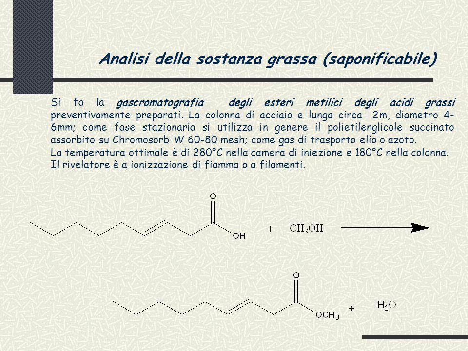 Analisi della sostanza grassa (saponificabile) Si fa la gascromatografia degli esteri metilici degli acidi grassi preventivamente preparati.