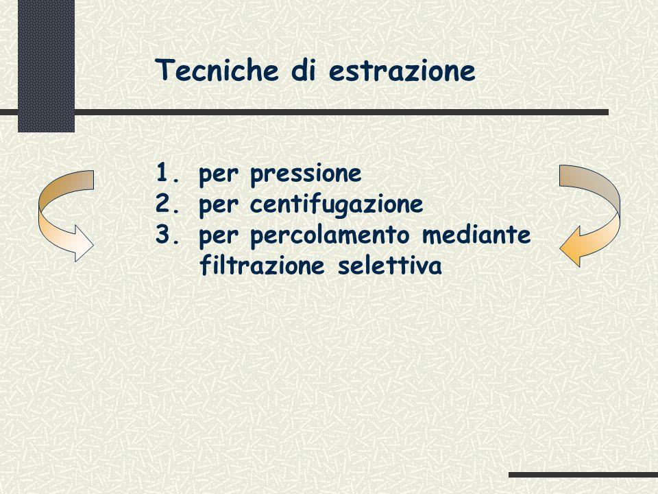 Tecniche di estrazione 1.per pressione 2. per centifugazione 3.
