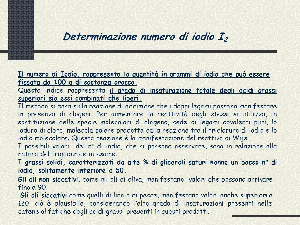 Determinazione numero di iodio I 2 Il numero di Iodio, rappresenta la quantità in grammi di iodio che può essere fissata da 100 g di sostanza grassa.