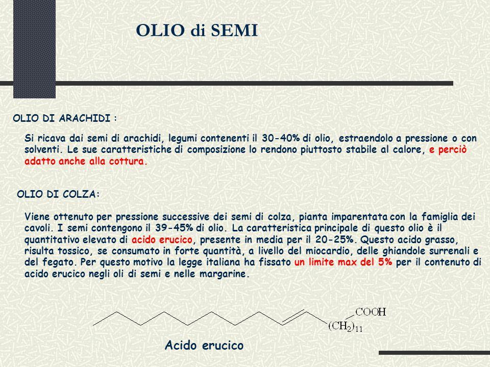 OLIO di SEMI OLIO DI ARACHIDI : Si ricava dai semi di arachidi, legumi contenenti il 30-40% di olio, estraendolo a pressione o con solventi.