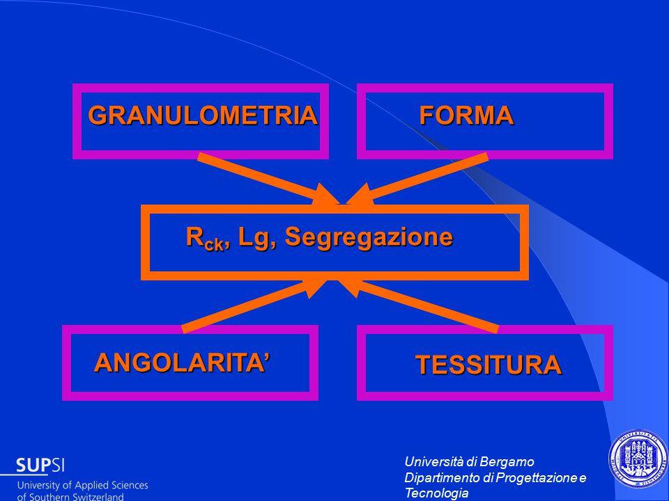 Università di Bergamo Dipartimento di Progettazione e Tecnologia GRANULOMETRIAFORMA ANGOLARITA' TESSITURA R ck, Lg, Segregazione