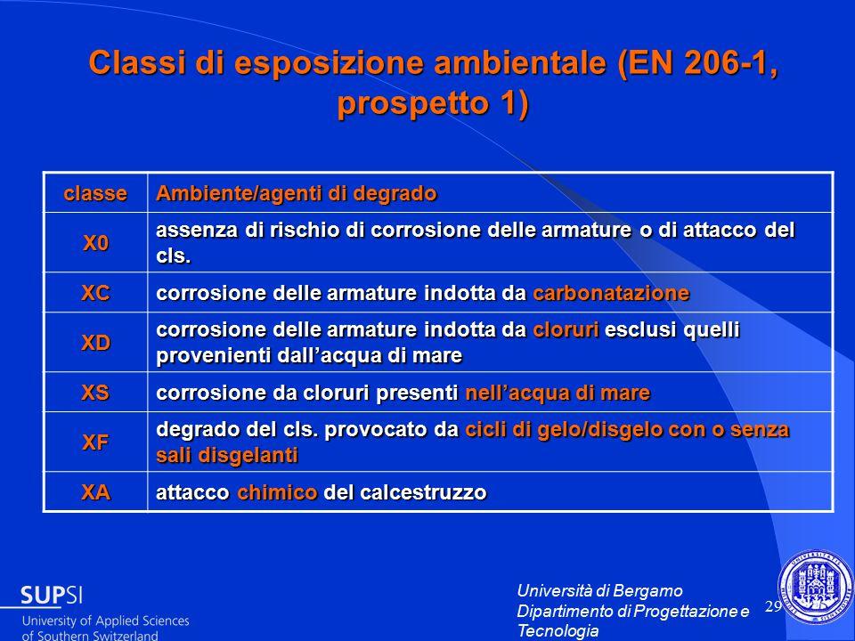 Università di Bergamo Dipartimento di Progettazione e Tecnologia 29 Classi di esposizione ambientale (EN 206-1, prospetto 1) classe Ambiente/agenti di degrado X0 assenza di rischio di corrosione delle armature o di attacco del cls.