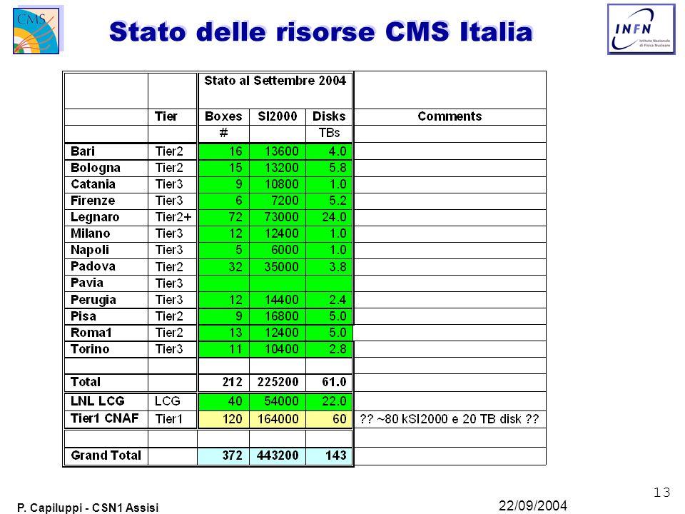 13 P. Capiluppi - CSN1 Assisi 22/09/2004 Stato delle risorse CMS Italia