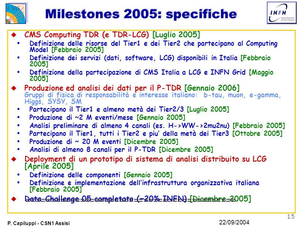 15 P. Capiluppi - CSN1 Assisi 22/09/2004 Milestones 2005: specifiche u CMS Computing TDR (e TDR-LCG) [Luglio 2005]  Definizione delle risorse del Tie