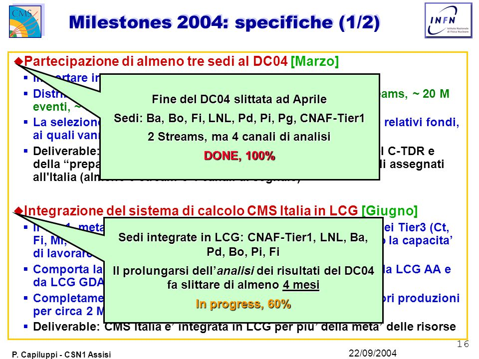 16 P. Capiluppi - CSN1 Assisi 22/09/2004 Milestones 2004: specifiche (1/2) u Partecipazione di almeno tre sedi al DC04 [Marzo]  Importare in Italia (