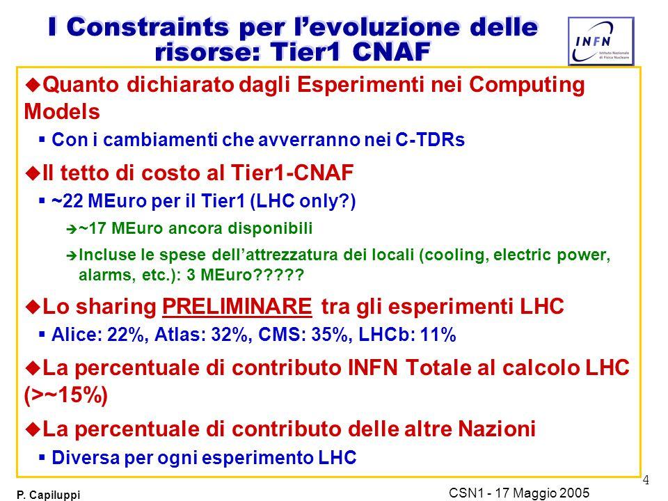 4 P. Capiluppi CSN1 - 17 Maggio 2005 I Constraints per l'evoluzione delle risorse: Tier1 CNAF u Quanto dichiarato dagli Esperimenti nei Computing Mode