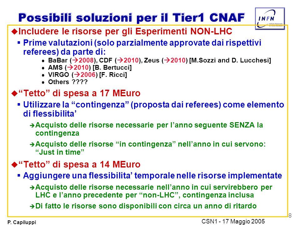 8 P. Capiluppi CSN1 - 17 Maggio 2005 Possibili soluzioni per il Tier1 CNAF u Includere le risorse per gli Esperimenti NON-LHC  Prime valutazioni (sol