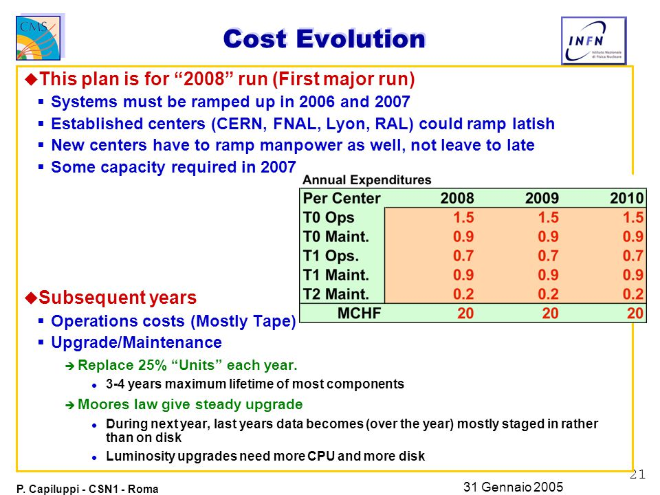 "21 P. Capiluppi - CSN1 - Roma 31 Gennaio 2005 Cost Evolution u This plan is for ""2008"" run (First major run)  Systems must be ramped up in 2006 and 2"