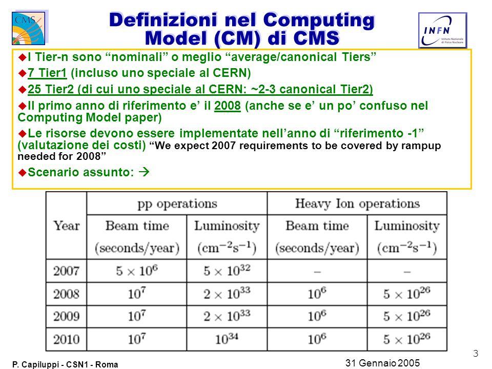 """3 P. Capiluppi - CSN1 - Roma 31 Gennaio 2005 Definizioni nel Computing Model (CM) di CMS u I Tier-n sono """"nominali"""" o meglio """"average/canonical Tiers"""""""
