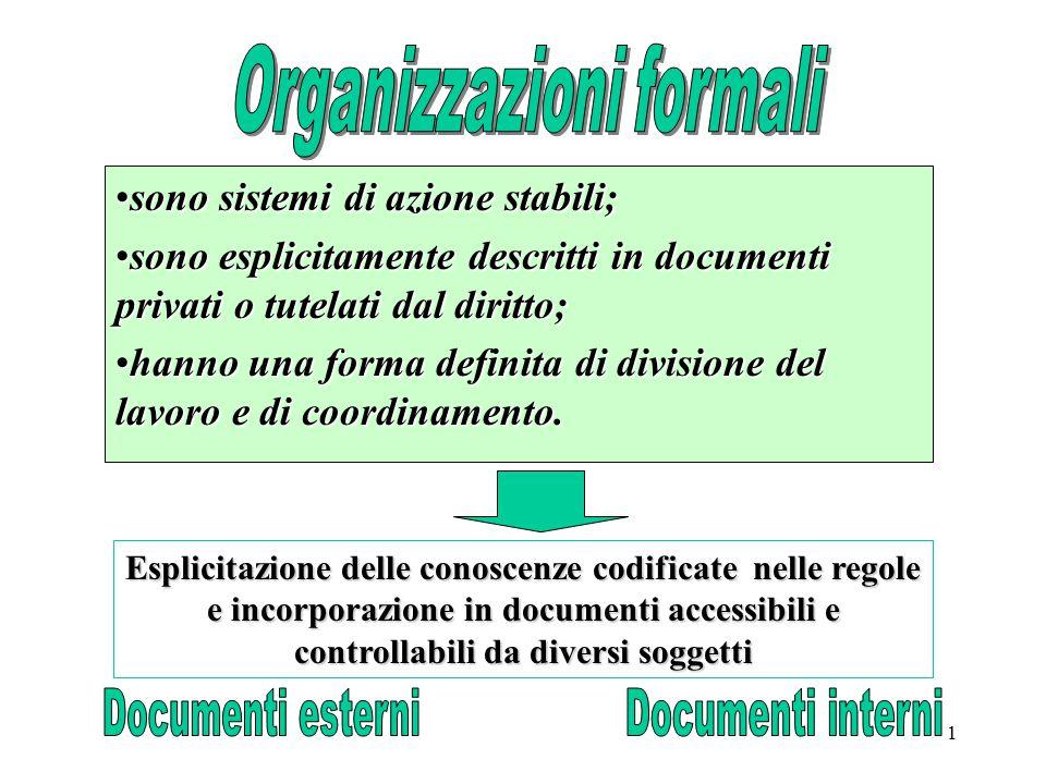 1 sono sistemi di azione stabili;sono sistemi di azione stabili; sono esplicitamente descritti in documenti privati o tutelati dal diritto;sono esplicitamente descritti in documenti privati o tutelati dal diritto; hanno una forma definita di divisione del lavoro e di coordinamento.hanno una forma definita di divisione del lavoro e di coordinamento.