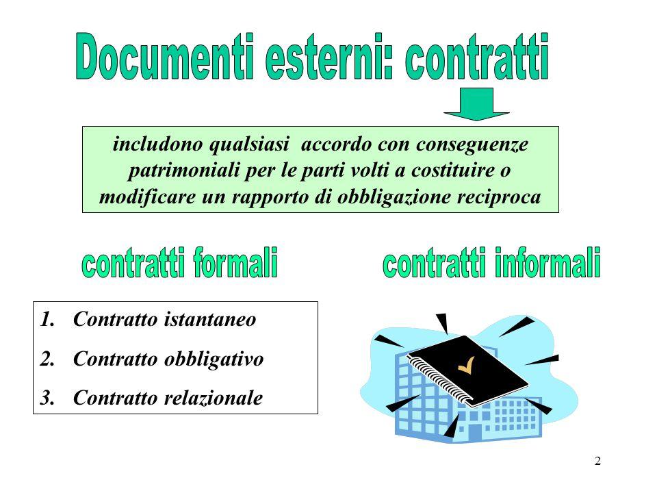 2 includono qualsiasi accordo con conseguenze patrimoniali per le parti volti a costituire o modificare un rapporto di obbligazione reciproca 1.Contra