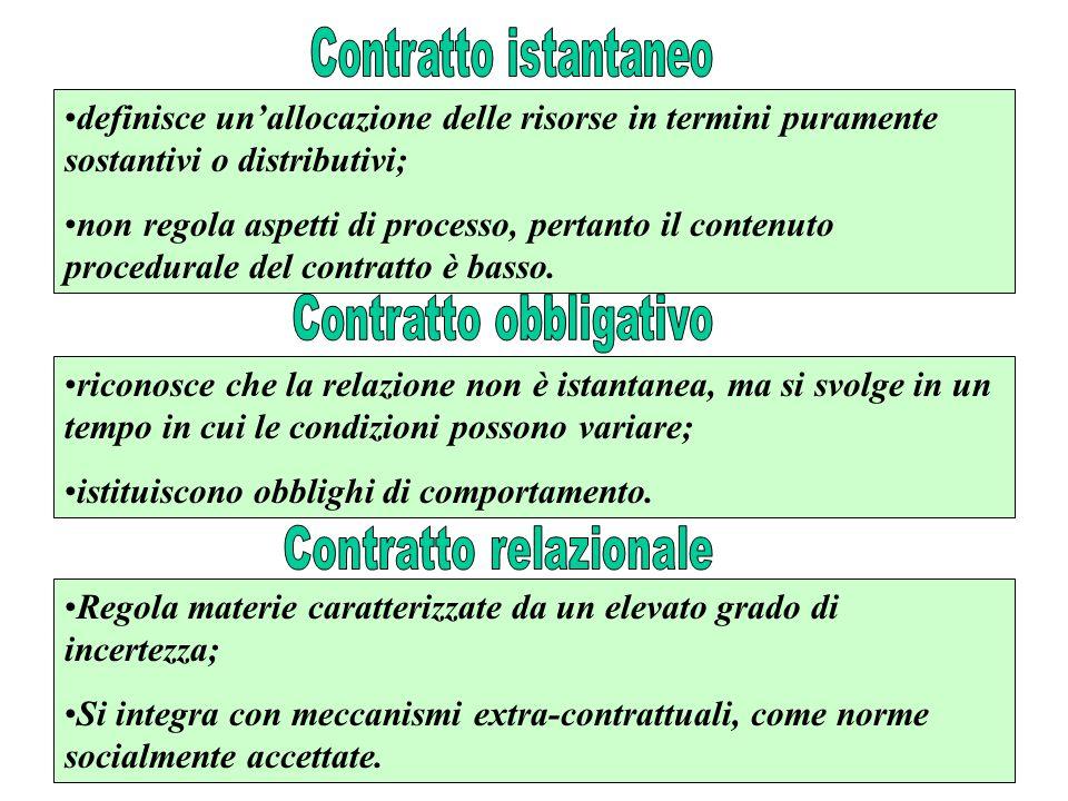 3 definisce un'allocazione delle risorse in termini puramente sostantivi o distributivi; non regola aspetti di processo, pertanto il contenuto procedu