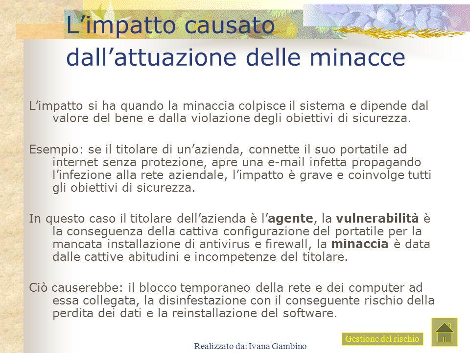 Realizzato da: Ivana Gambino L'impatto causato dall'attuazione delle minacce L'impatto si ha quando la minaccia colpisce il sistema e dipende dal valo