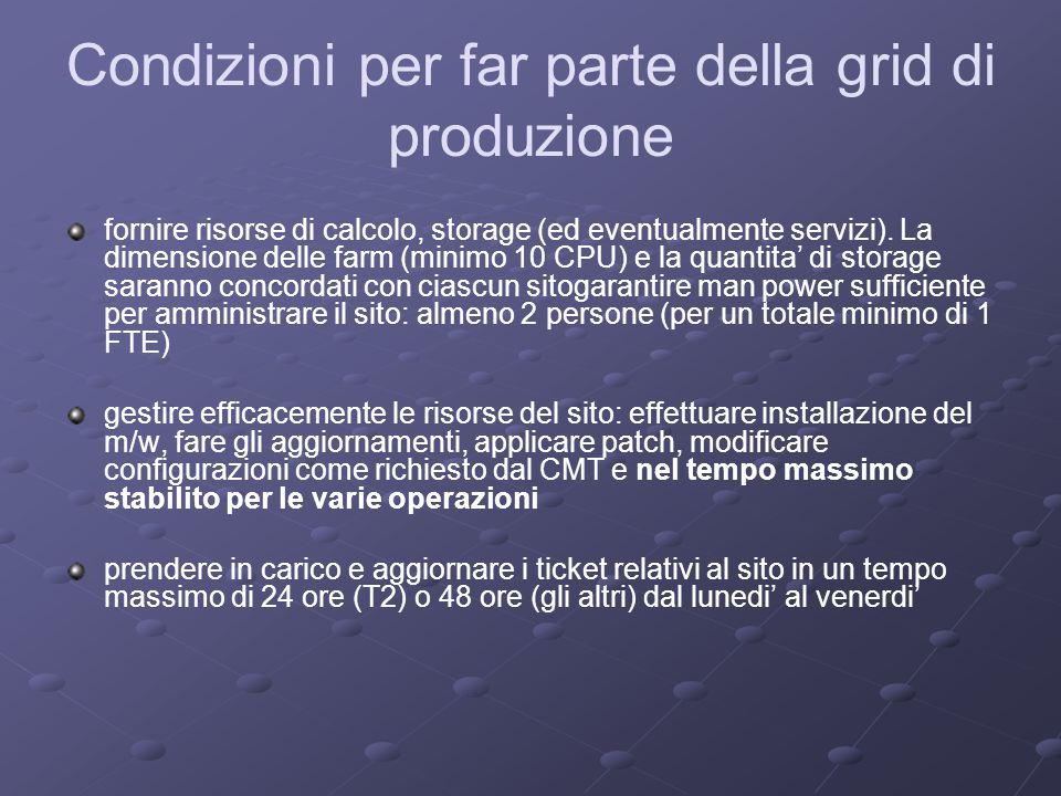 Condizioni per far parte della grid di produzione fornire risorse di calcolo, storage (ed eventualmente servizi). La dimensione delle farm (minimo 10