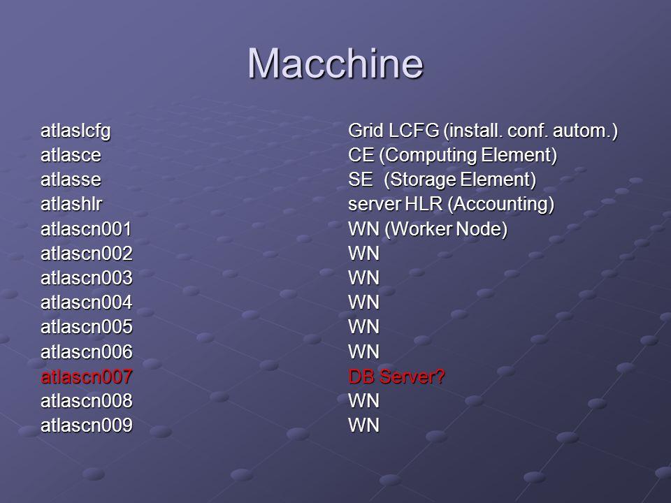 Macchine atlaslcfgatlasceatlasseatlashlratlascn001atlascn002atlascn003atlascn004atlascn005atlascn006atlascn007atlascn008atlascn009 Grid LCFG (install.