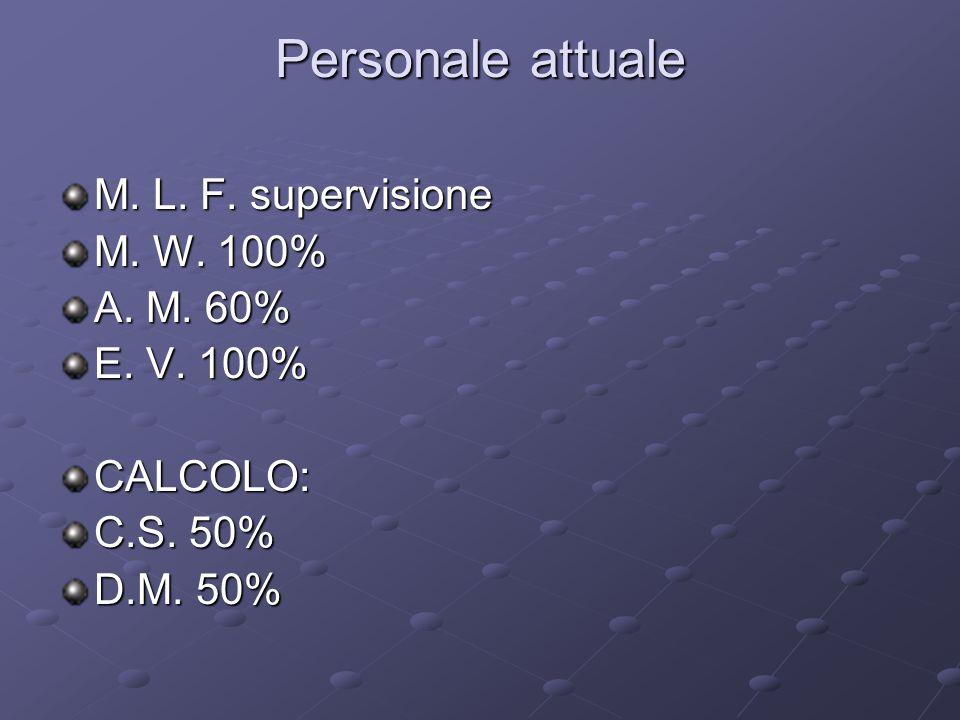 Personale attuale M. L. F. supervisione M. W. 100% A. M. 60% E. V. 100% CALCOLO: C.S. 50% D.M. 50%
