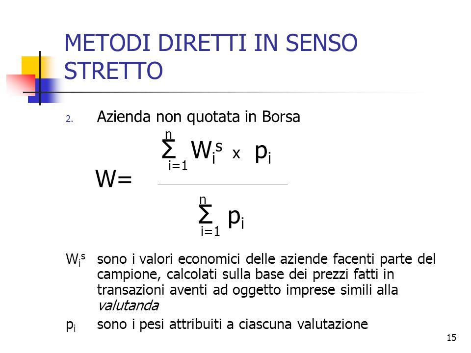 15 METODI DIRETTI IN SENSO STRETTO 2.