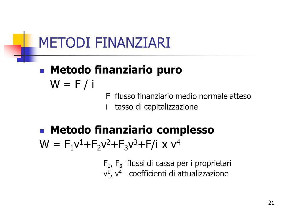 21 METODI FINANZIARI Metodo finanziario puro W = F / i F flusso finanziario medio normale atteso i tasso di capitalizzazione Metodo finanziario complesso W = F 1 v 1 +F 2 v 2 +F 3 v 3 +F/i x v 4 F 1, F 3 flussi di cassa per i proprietari v 1, v 4 coefficienti di attualizzazione