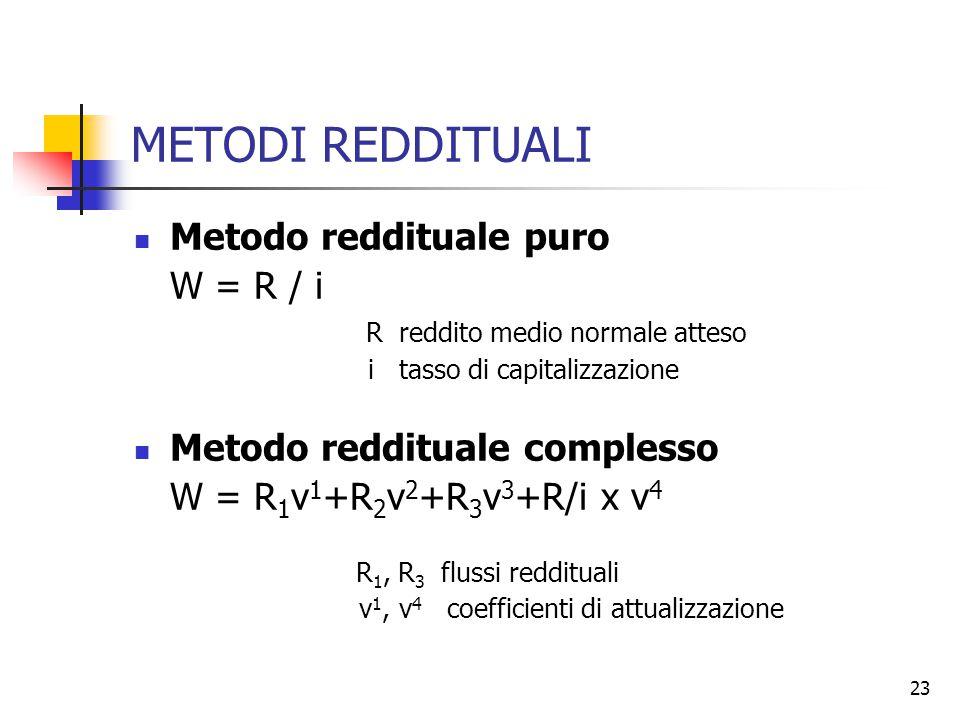 23 METODI REDDITUALI Metodo reddituale puro W = R / i R reddito medio normale atteso i tasso di capitalizzazione Metodo reddituale complesso W = R 1 v 1 +R 2 v 2 +R 3 v 3 +R/i x v 4 R 1, R 3 flussi reddituali v 1, v 4 coefficienti di attualizzazione