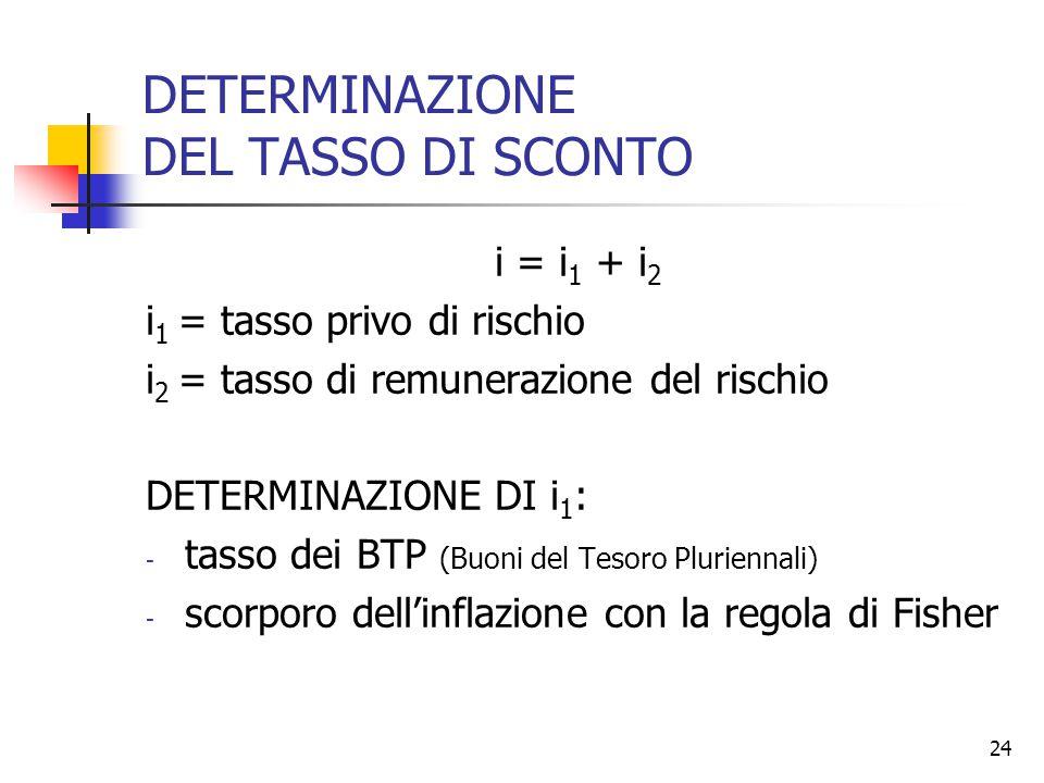 24 DETERMINAZIONE DEL TASSO DI SCONTO i = i 1 + i 2 i 1 = tasso privo di rischio i 2 = tasso di remunerazione del rischio DETERMINAZIONE DI i 1 : - tasso dei BTP (Buoni del Tesoro Pluriennali) - scorporo dell'inflazione con la regola di Fisher