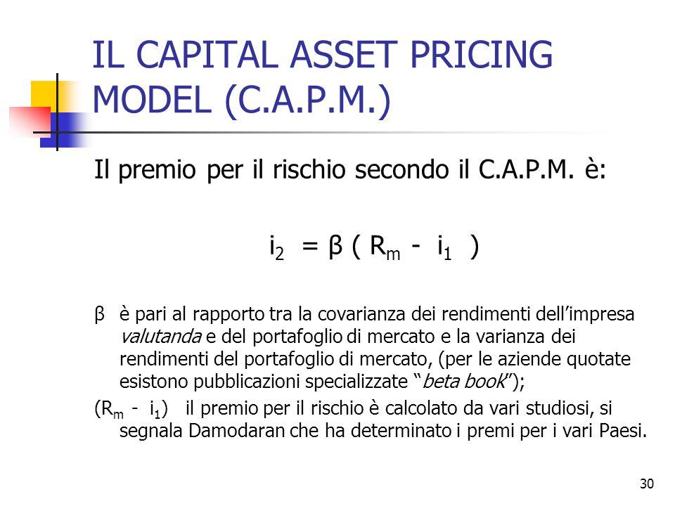 30 IL CAPITAL ASSET PRICING MODEL (C.A.P.M.) Il premio per il rischio secondo il C.A.P.M. è: i 2 = β ( R m - i 1 ) βè pari al rapporto tra la covarian