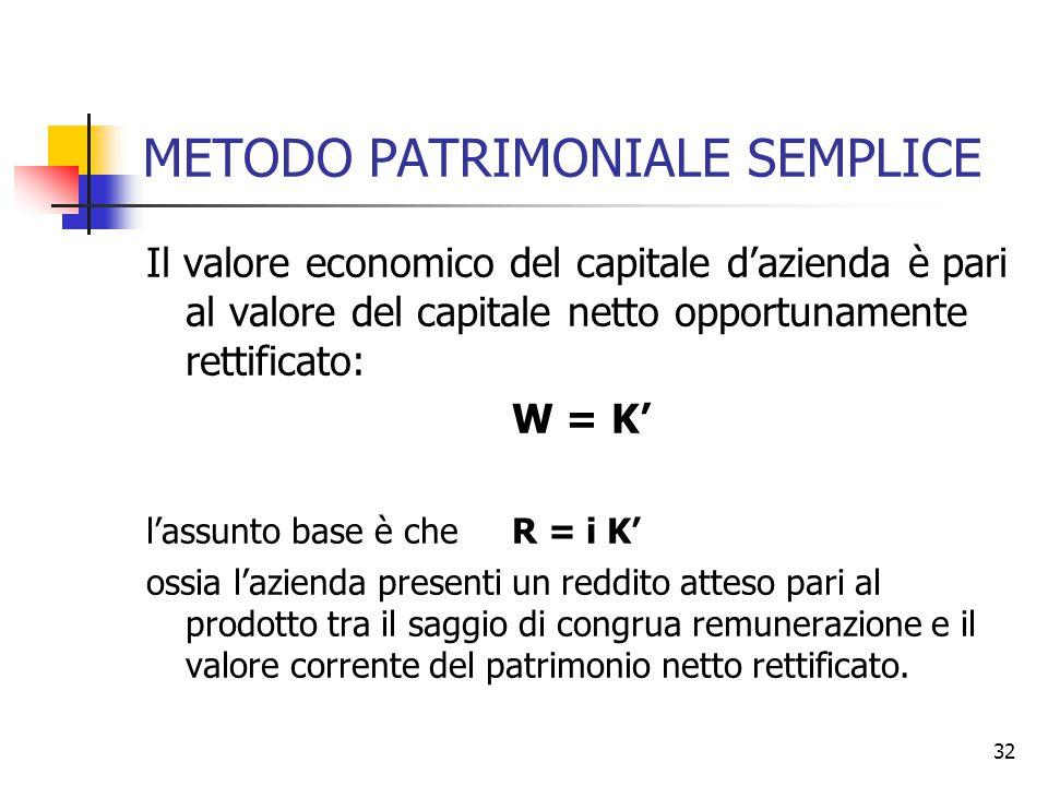 32 METODO PATRIMONIALE SEMPLICE Il valore economico del capitale d'azienda è pari al valore del capitale netto opportunamente rettificato: W = K' l'assunto base è che R = i K' ossia l'azienda presenti un reddito atteso pari al prodotto tra il saggio di congrua remunerazione e il valore corrente del patrimonio netto rettificato.