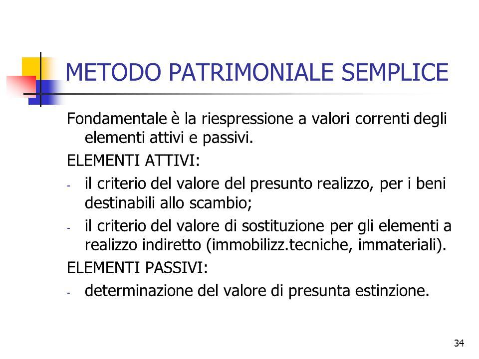 34 METODO PATRIMONIALE SEMPLICE Fondamentale è la riespressione a valori correnti degli elementi attivi e passivi.