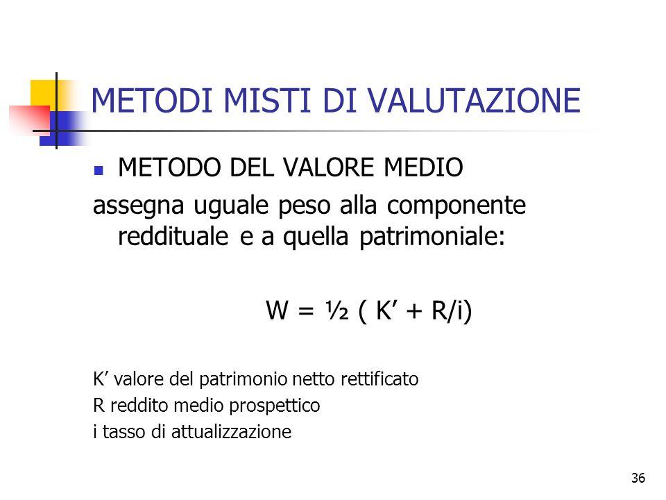 36 METODI MISTI DI VALUTAZIONE METODO DEL VALORE MEDIO assegna uguale peso alla componente reddituale e a quella patrimoniale: W = ½ ( K' + R/i) K' va