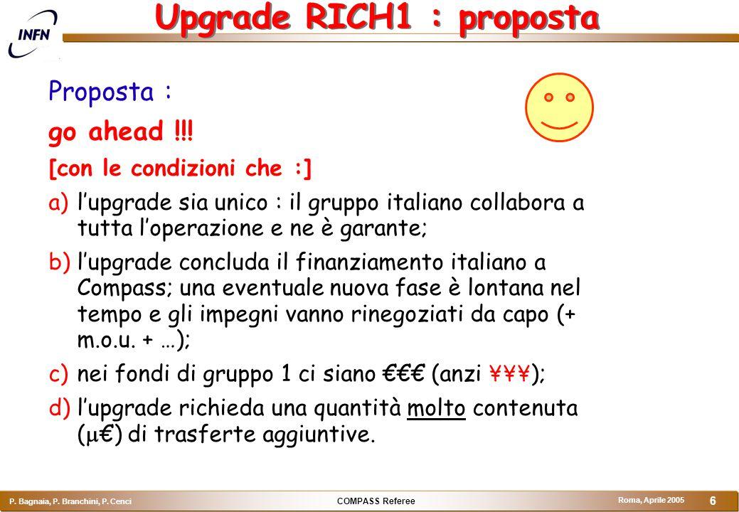 COMPASS Referee P. Bagnaia, P. Branchini, P. Cenci Roma, Aprile 2005 6 Proposta : go ahead !!! [con le condizioni che :] a) a)l'upgrade sia unico : il