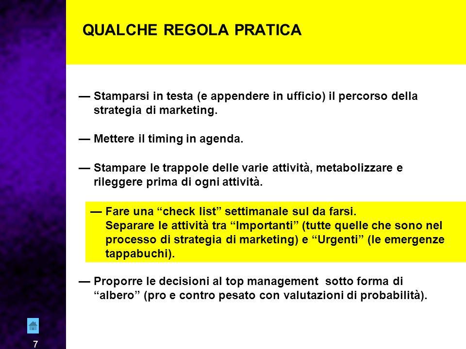 7 QUALCHE REGOLA PRATICA — Stamparsi in testa (e appendere in ufficio) il percorso della strategia di marketing.