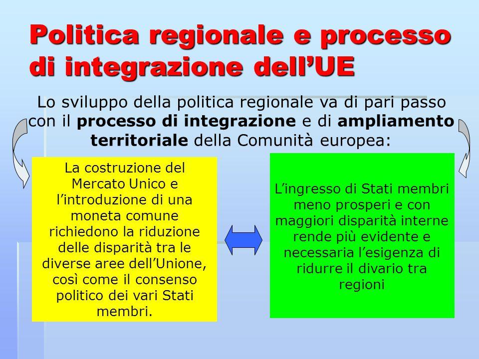 Politica regionale e processo di integrazione dell'UE Lo sviluppo della politica regionale va di pari passo con il processo di integrazione e di ampliamento territoriale della Comunità europea: La costruzione del Mercato Unico e l'introduzione di una moneta comune richiedono la riduzione delle disparità tra le diverse aree dell'Unione, così come il consenso politico dei vari Stati membri.