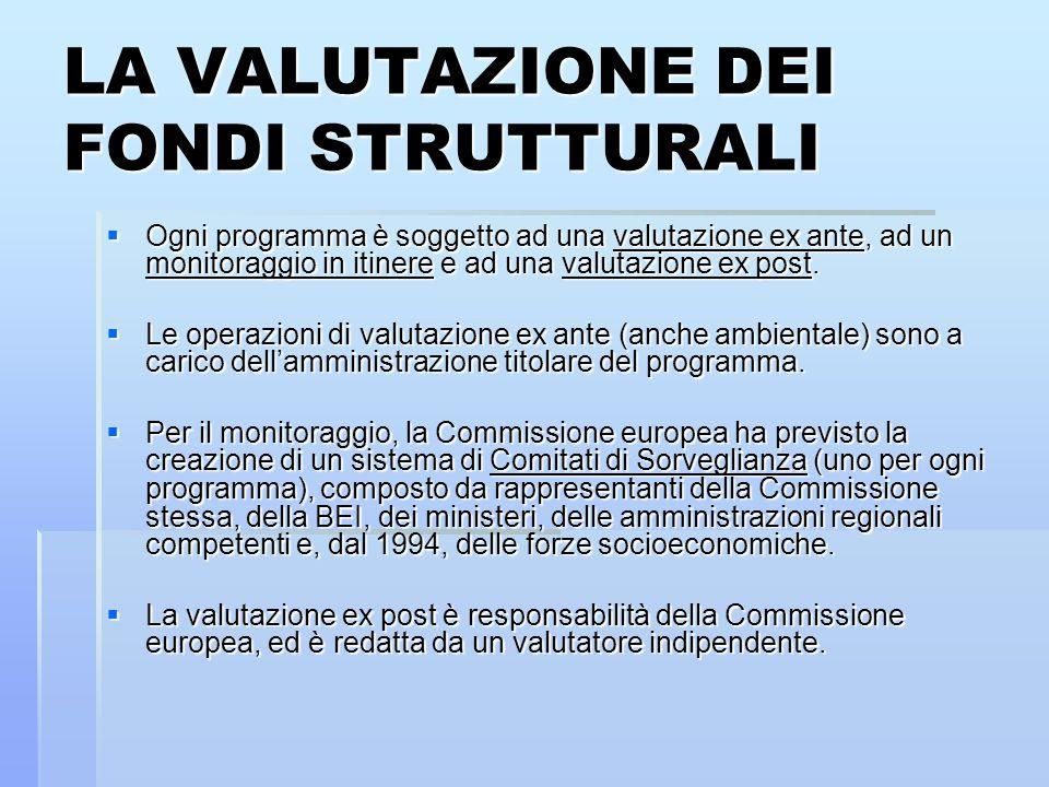 LA VALUTAZIONE DEI FONDI STRUTTURALI  Ogni programma è soggetto ad una valutazione ex ante, ad un monitoraggio in itinere e ad una valutazione ex post.