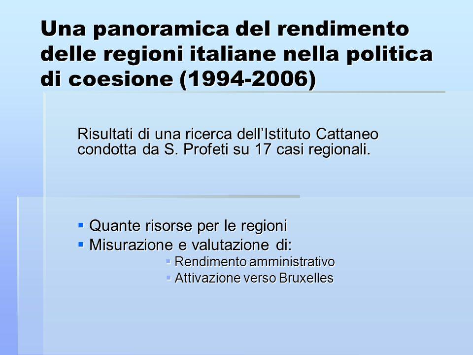 Una panoramica del rendimento delle regioni italiane nella politica di coesione (1994-2006) Risultati di una ricerca dell'Istituto Cattaneo condotta da S.