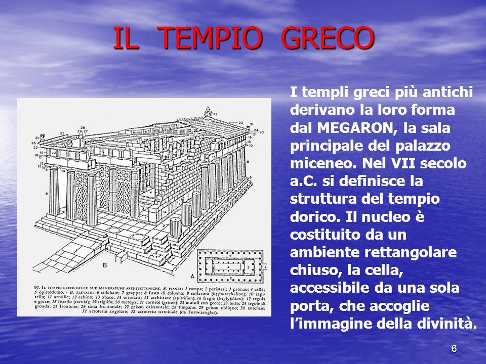 6 IL TEMPIO GRECO I templi greci più antichi derivano la loro forma dal MEGARON, la sala principale del palazzo miceneo. Nel VII secolo a.C. si defini