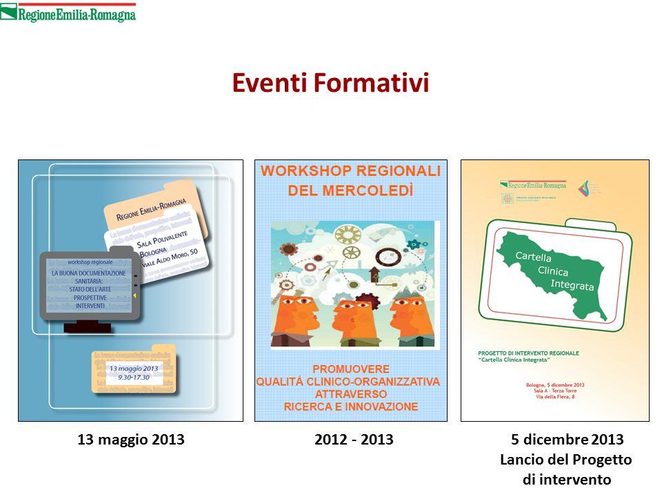 Eventi Formativi 13 maggio 20135 dicembre 2013 Lancio del Progetto di intervento 2012 - 2013