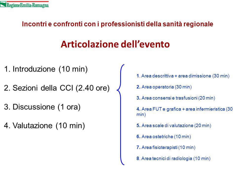 Articolazione dell'evento 1.Introduzione (10 min) 2.
